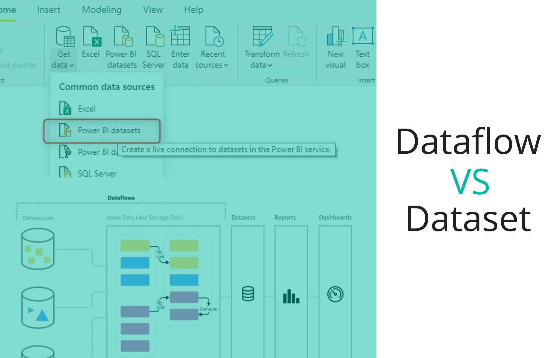 Avalytics-dataflow-vs-dataset-power-bi-desktop